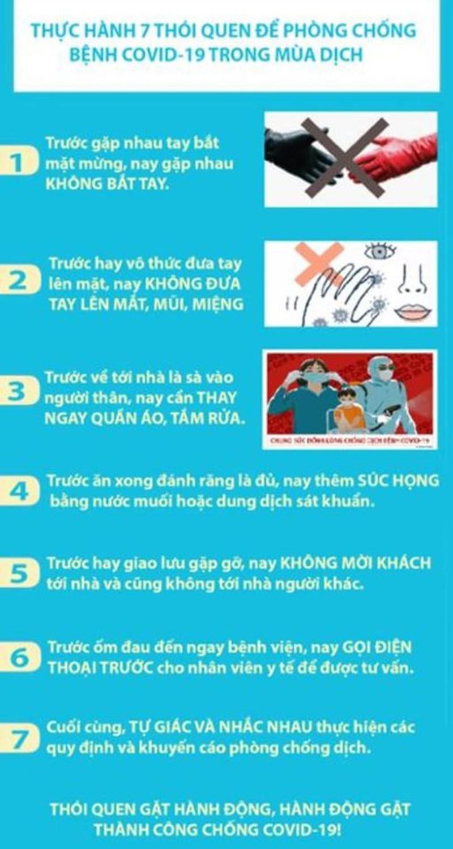 "Ghi nhan 2 benh nhan COVID-19 moi, tong 257 ca, mot nguoi o ""o dich"" Ha Loi-Hinh-2"