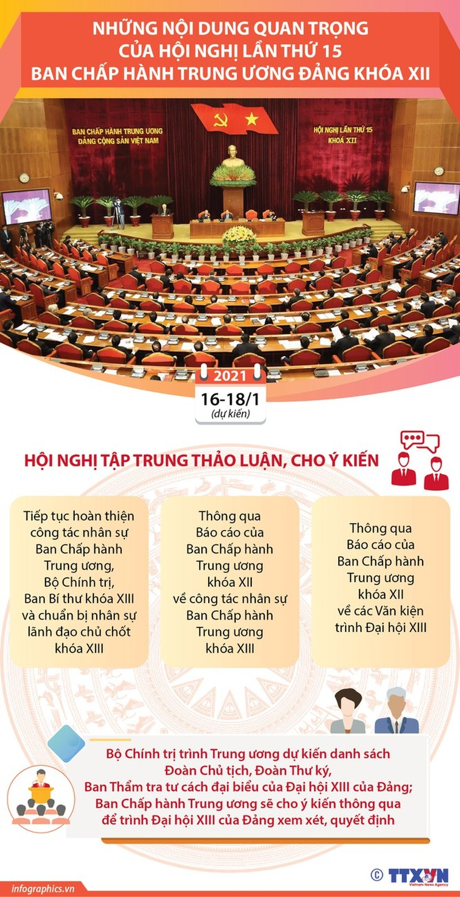 Nhung noi dung quan trong cua Hoi nghi Trung uong 15