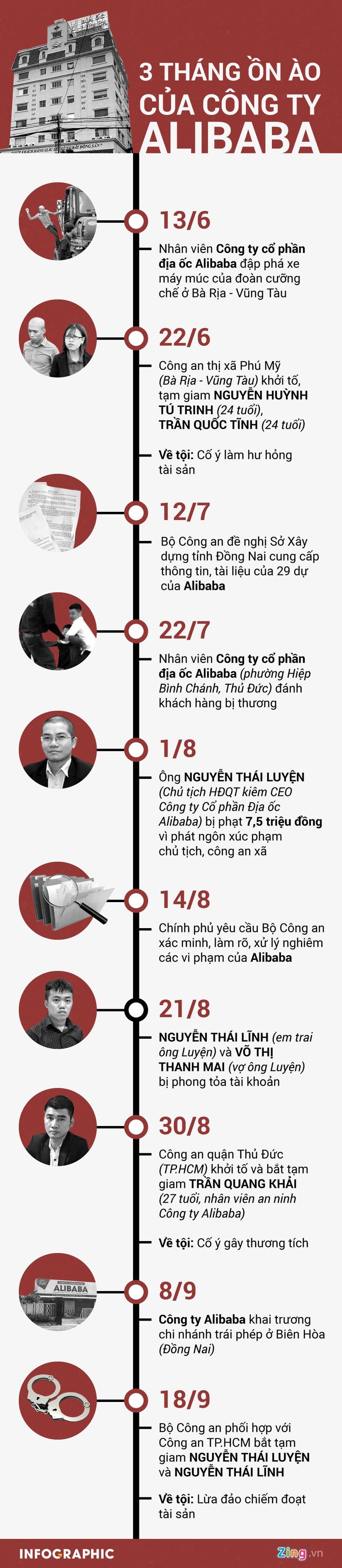 Alibaba chuyen tru so chinh, thu thap thong tin de tra tien khach hang?-Hinh-4