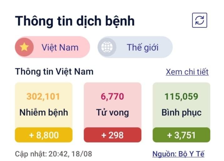 Chi mat 14 giay de lay truyen, bien chung Delta khong ngung nguy hiem-Hinh-4
