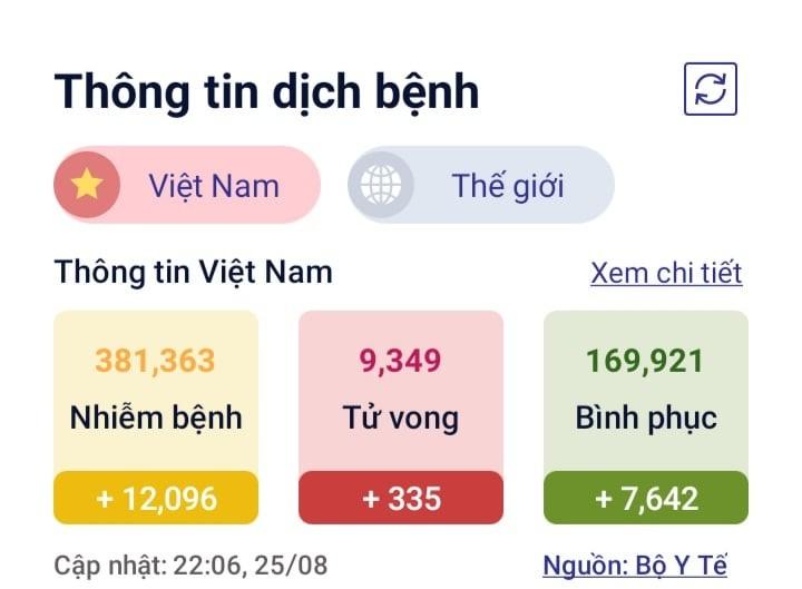 Pfizer phat trien vac xin chuyen biet doi pho Delta: Dai dich ket thuc?-Hinh-2