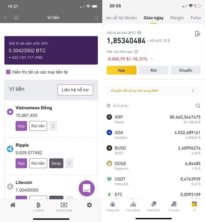 Bitcoin xuong nguong nguy hiem, nha dau tu choi voi ben bo vuc