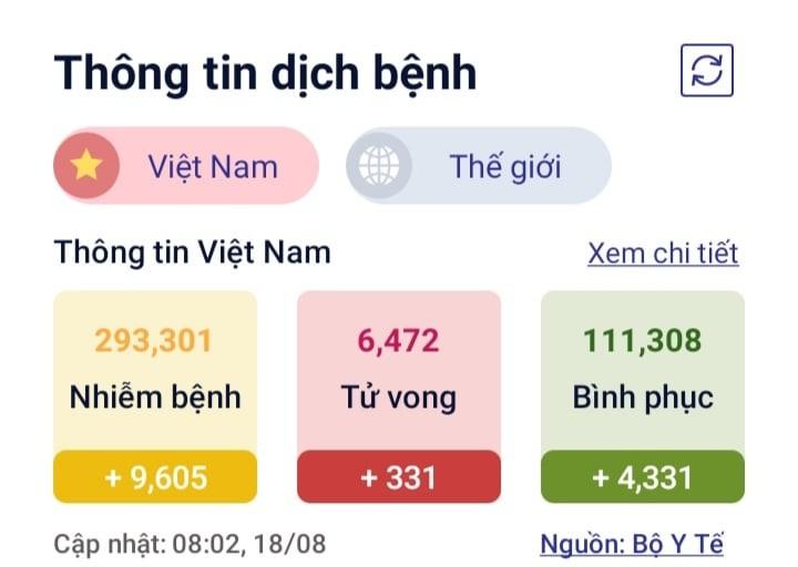 COVID-19: Cac nuoc ASEAN xoay van phong chong chung Delta, Delta Plus nhu nao?-Hinh-3