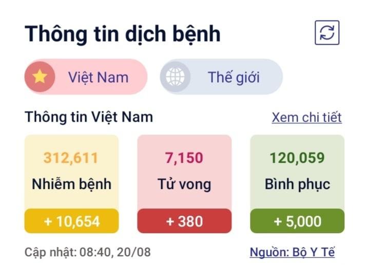 "Chuyen gia My: Sap dat dinh dich COVID-19 do ""quai vat"" Delta-Hinh-3"