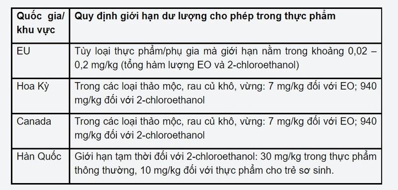 Mi an lien chua chat cam, Bo Cong thuong canh bao doanh nghiep-Hinh-2