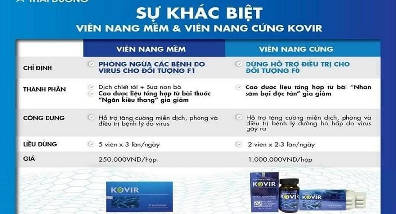 Sao Thai Duong luon leo vien Kovir su dung tai BV: Loi duoi gian thuong?-Hinh-3