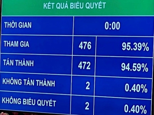 4 Tham phan Toa an nhan dan toi cao duoc Quoc hoi phe chuan la ai?
