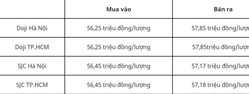 Gia vang hom nay 21/8: Chien tranh, dich benh day vang tang gia-Hinh-2