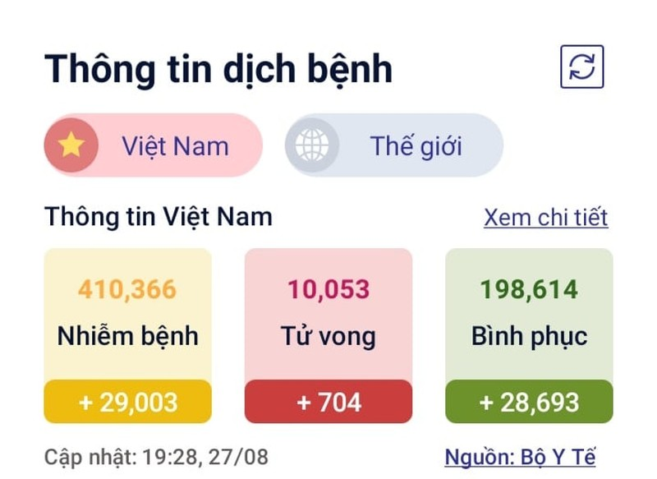 COVID-19: Thuan tu nhien virus phai suy yeu… lieu Delta co tan?-Hinh-3