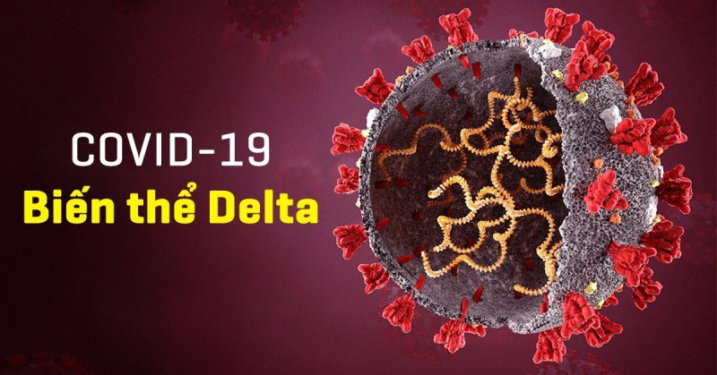 COVID-19: Thuan tu nhien virus phai suy yeu… lieu Delta co tan?