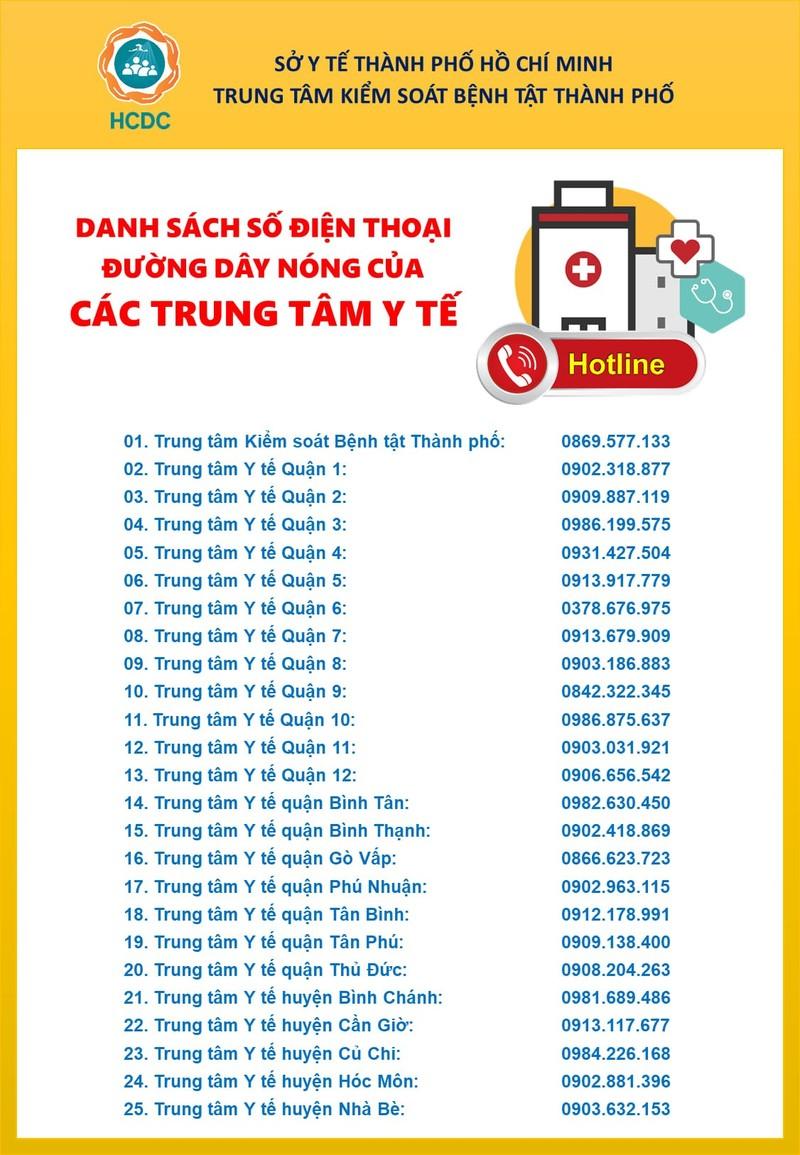 TP HCM thong bao khan lien quan benh nhan Covid-19 thu 61 o Ninh Thuan