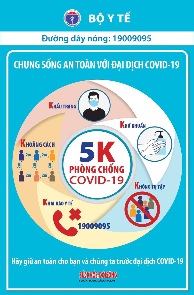 Bo Y te cong bo 18 ca mac moi COVID-19, gom 16 ca trong cong dong-Hinh-2