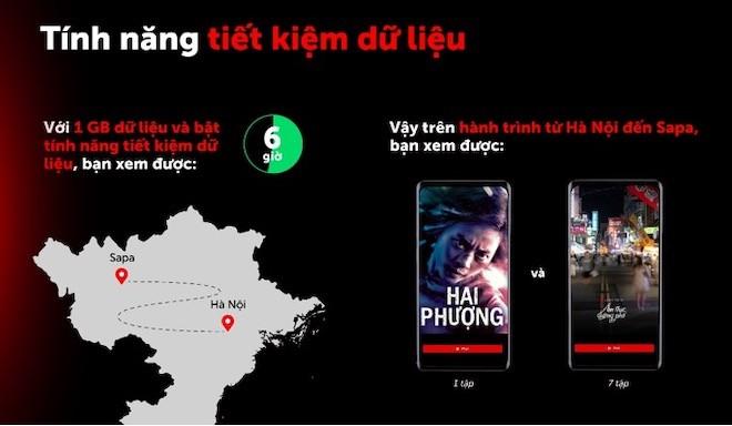 3 meo tiet kiem data khi xem phim tren dien thoai ngay Tet-Hinh-4
