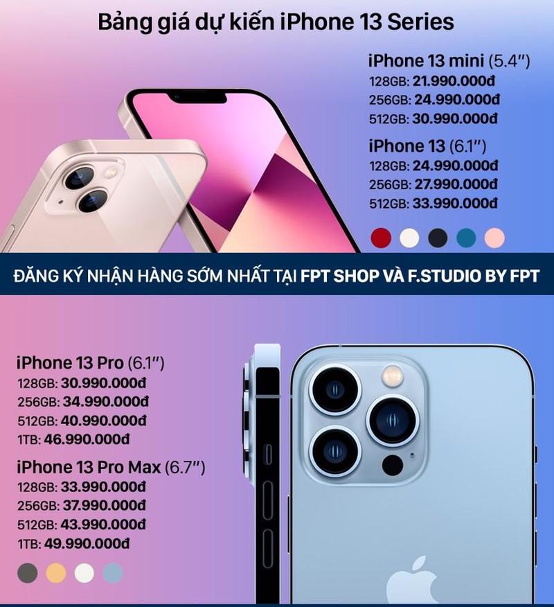 iPhone 13 se ve Viet Nam vao cuoi thang 10, gia cao nhat 50 trieu-Hinh-3