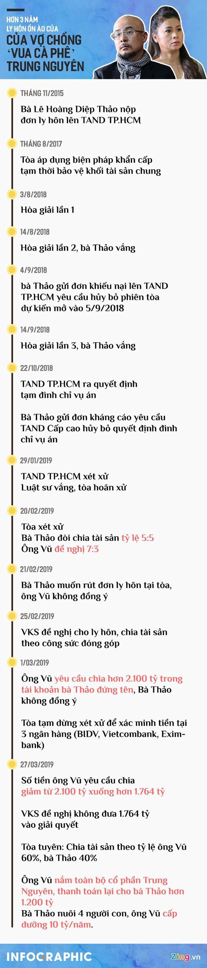Ba Le Hoang Diep Thao gui don keu cuu toi Chu tich nuoc