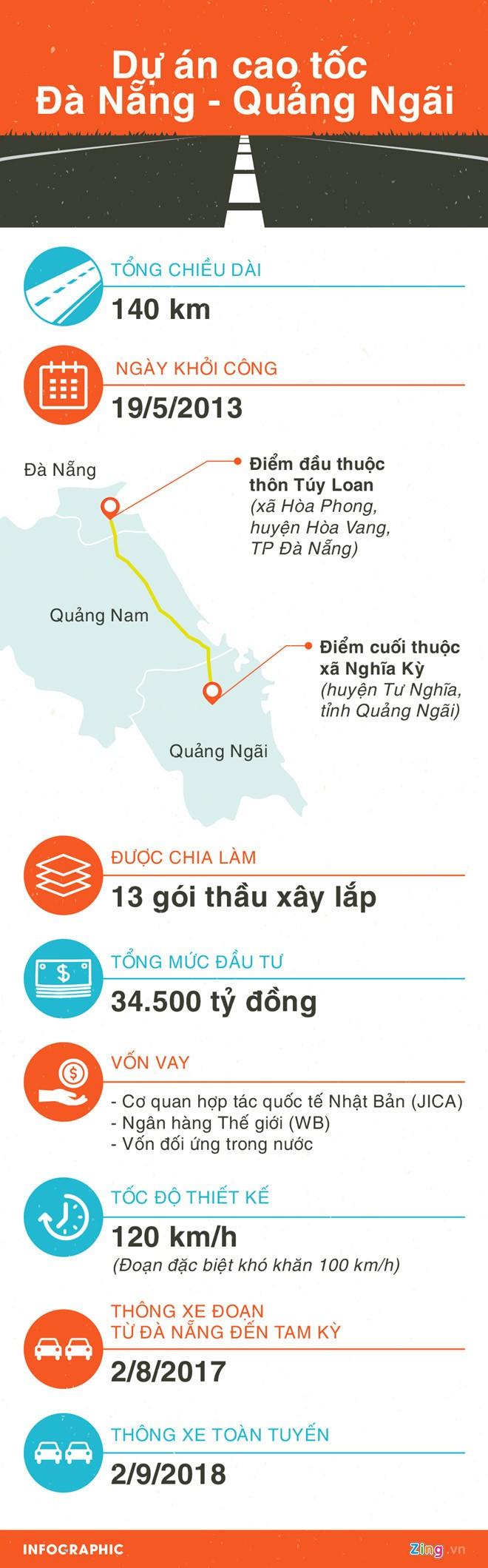 Duong dan cao toc 34.500 ty Da Nang - Quang Ngai sut lun, bay nguoi di duong-Hinh-3