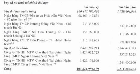 """""""Sieu no thue"""" Long Giang Land: """"Lo chong lo""""... du suc ganh loat du an lon?"""