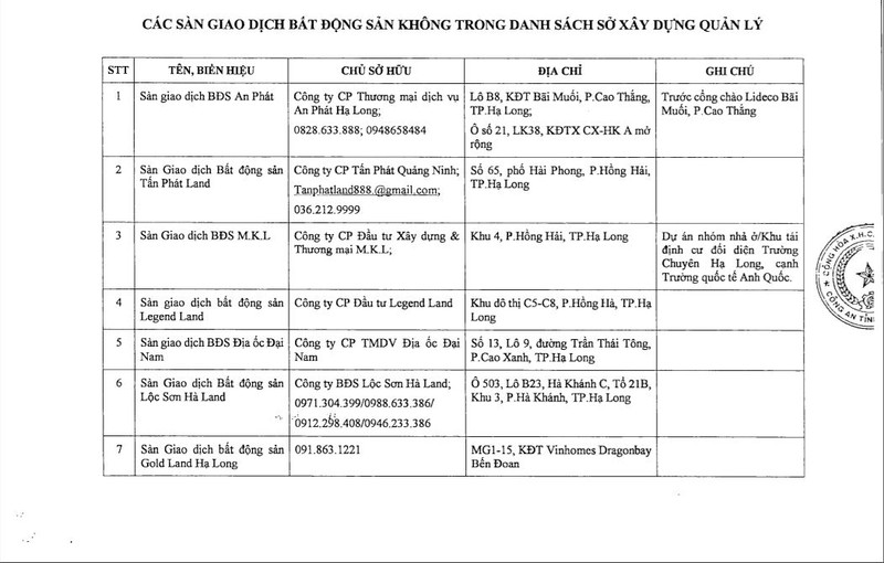 """Vi sao san BDS Dai Nam, Legend Land, Nhat Minh Land… bi cong an """"beu ten""""?-Hinh-2"""