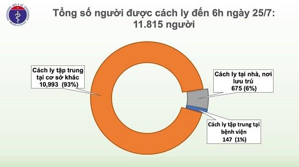 Them 2 truong hop nhap canh tu Nga mac COVID-19, Viet Nam co 415 ca benh-Hinh-4