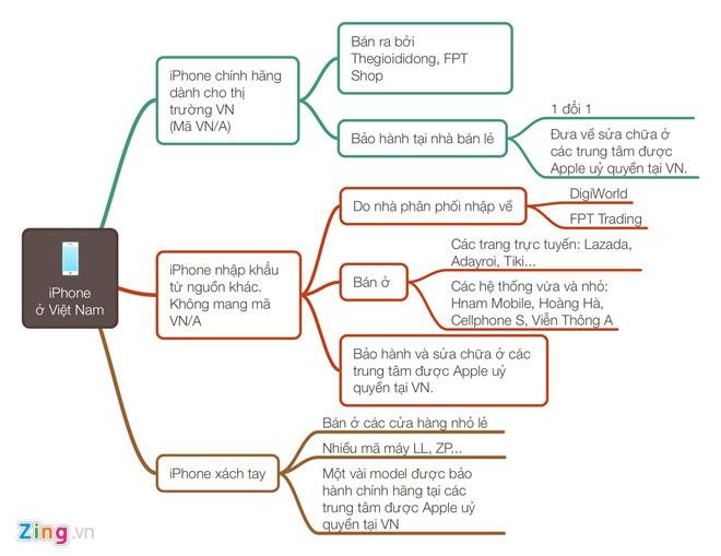 TGDD ban iPhone X o Campuchia som va re hon VN-Hinh-2