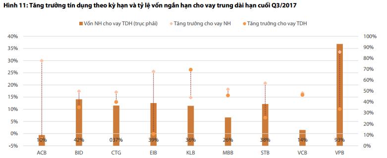 """Thien thoi dia loi"" voi co phieu ngan hang-Hinh-3"