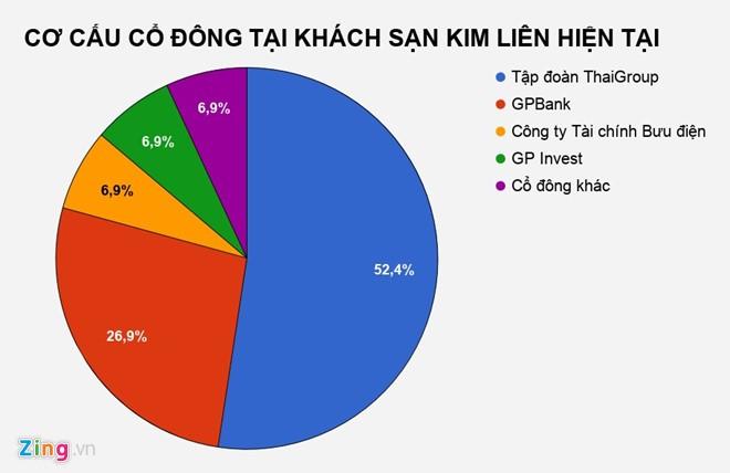 Khach san Kim Lien tren 'dat vang' ra sao sau 2 nam ve tay bau Thuy?-Hinh-4