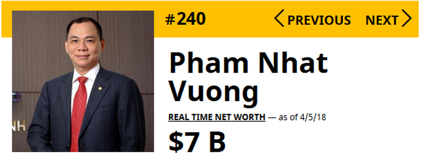 Vinhomes niem yet, ty phu Pham Nhat Vuong se giau co nao?-Hinh-2
