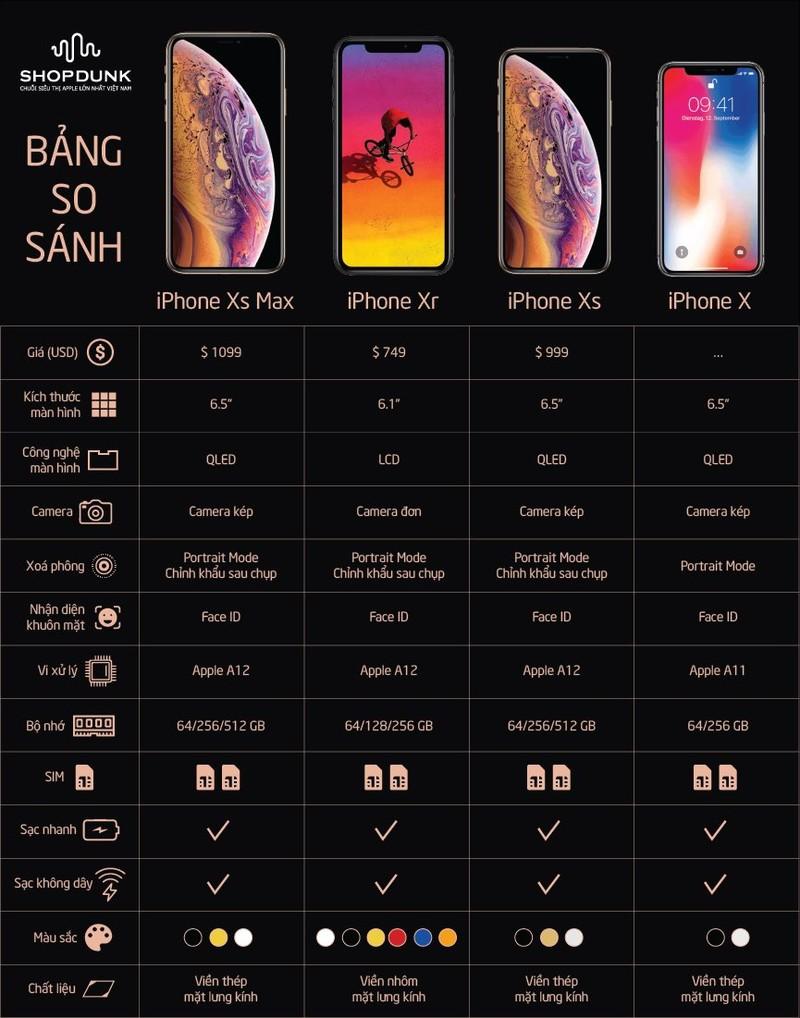 8 ly do nen mua iPhone XR thay vi iPhone Xs-Hinh-3