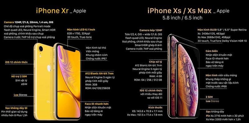 8 ly do nen mua iPhone XR thay vi iPhone Xs-Hinh-5