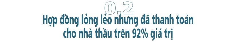 Su hoang tan trong du an 8.100 ti cua Gang thep Thai Nguyen-Hinh-7