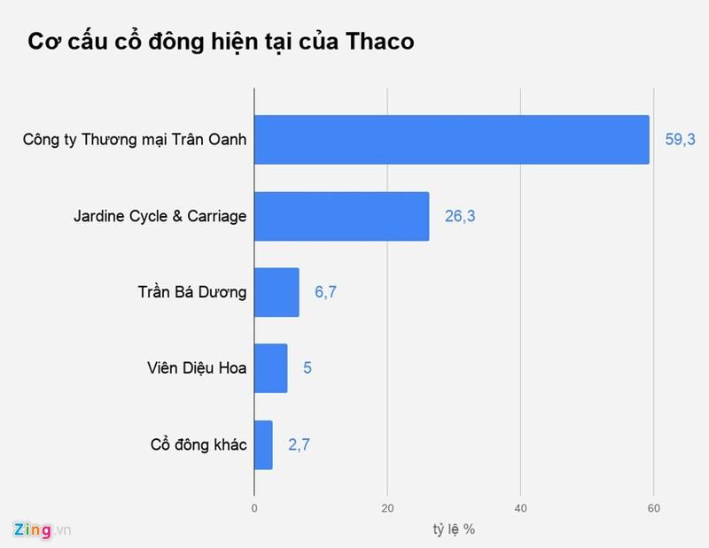 Cac cap vo chong nghin ty Viet chia ty le so huu the nao?-Hinh-3