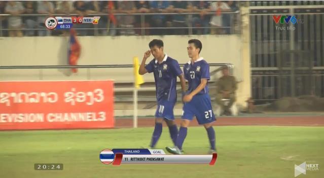 U19 Viet Nam 0-6 U19 Thai Lan: Giac mo con dang do