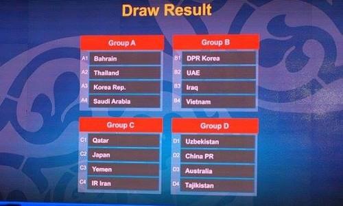 U19 Viet Nam roi vao bang tu than VCK U19 chau A