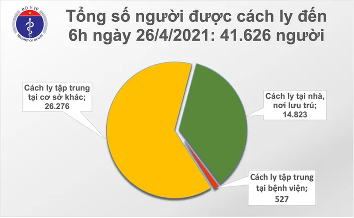 Sang 26/4: Co 3 ca mac COVID-19 tai Da Nang va Quang Nam-Hinh-2