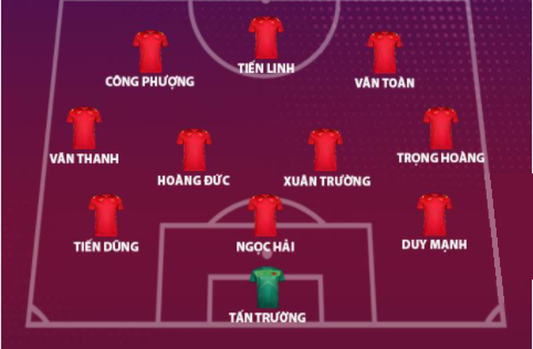 Nhan dinh doi tuyen Viet Nam - Malaysia: