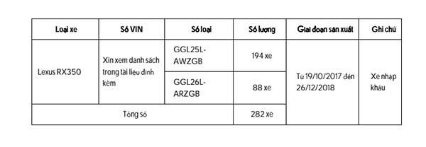 Trieu hoi toi 282 xe sang Lexus RX350 tai Viet Nam-Hinh-2