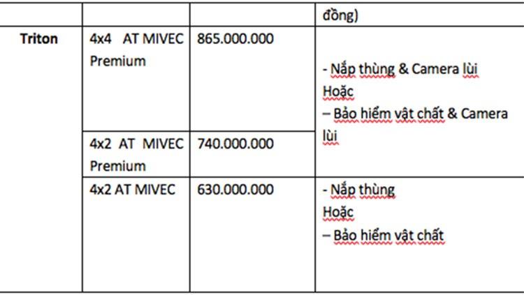 Loat xe Mitsubishi tai Viet Nam giam phi truoc ba thang 8/2021-Hinh-3