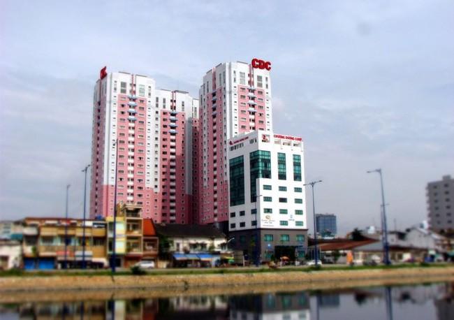 Chuong Duong Corp bi truy thu thue va nop phat 2,2 ty dong