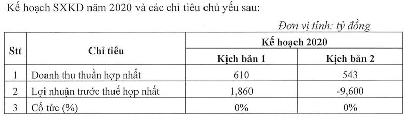 Bong den Dien Quang len phuong an lo do COVID-19, khong chia co tuc
