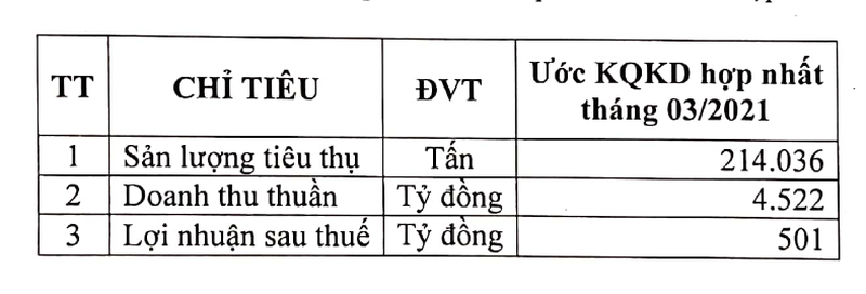 Hoa Sen cua ong Le Phuoc Vu bao lai khung 500 ty dong trong 1 thang