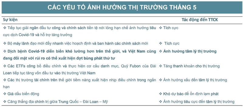 BSC: VN-Index co the huong toi 1.300 diem, dong tien khoi ngoai ho tro tich cuc-Hinh-2