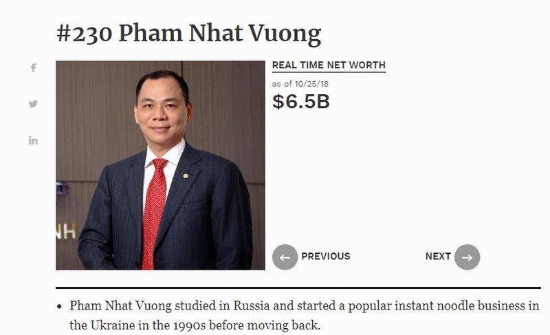 Ong Pham Nhat Vuong tang bac trong BXH top giau nhat hanh tinh