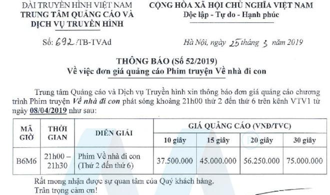 Choang voi doanh thu quang cao cuc khung cua phim dang gay sot