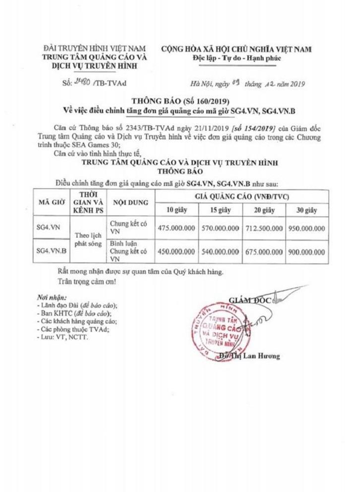 VTV tang chong mat gia quang cao tran chung ket U22 Viet Nam - Indonesia