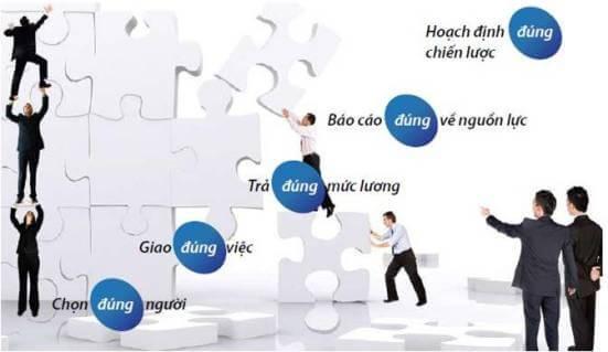 Top nganh nghe thu nhap cao nhat Viet Nam ai cung can phai biet-Hinh-5