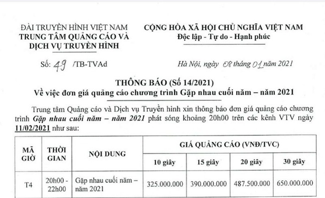 """Lo muc gia quang cao """"khung"""" trong chuong trinh Tao quan 2021"""