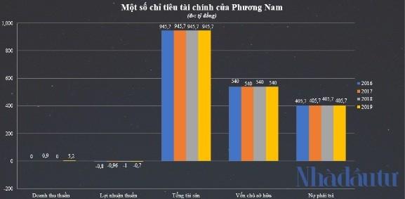 Dai gia Nguyen Cao Tri bat ngo lo dien tai sieu du an 25.000 ty Sai Gon - Dai Ninh-Hinh-2