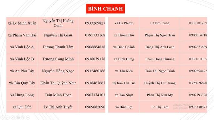 Nhung so dien thoai nguoi dan TP HCM can biet khi can ho tro nhu yeu pham-Hinh-14