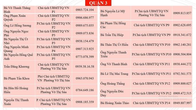 Nhung so dien thoai nguoi dan TP HCM can biet khi can ho tro nhu yeu pham-Hinh-4