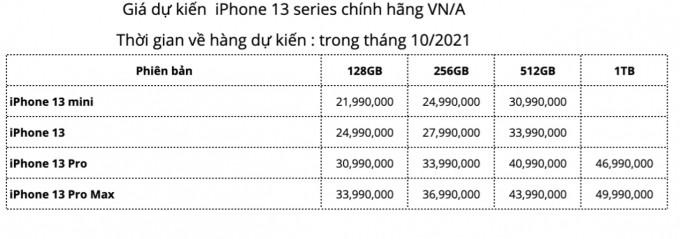 iPhone 13 chinh thuc lo dien, xach tay ve Viet Nam gia bao nhieu?-Hinh-3